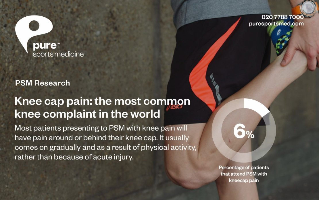 PSM Infographic Knee Cap Pain Header