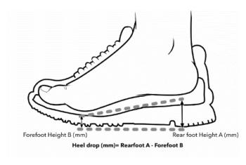 LS feet 6