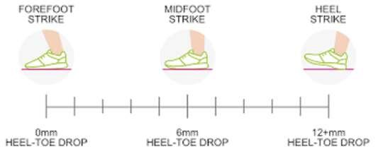 LS feet 7