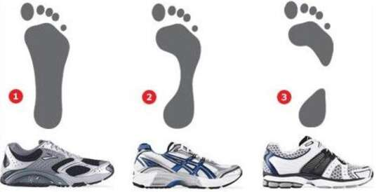 I Need New Running Shoes - Pure Sports