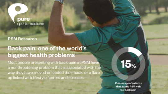 PSM Infographic Low Back Pain Header