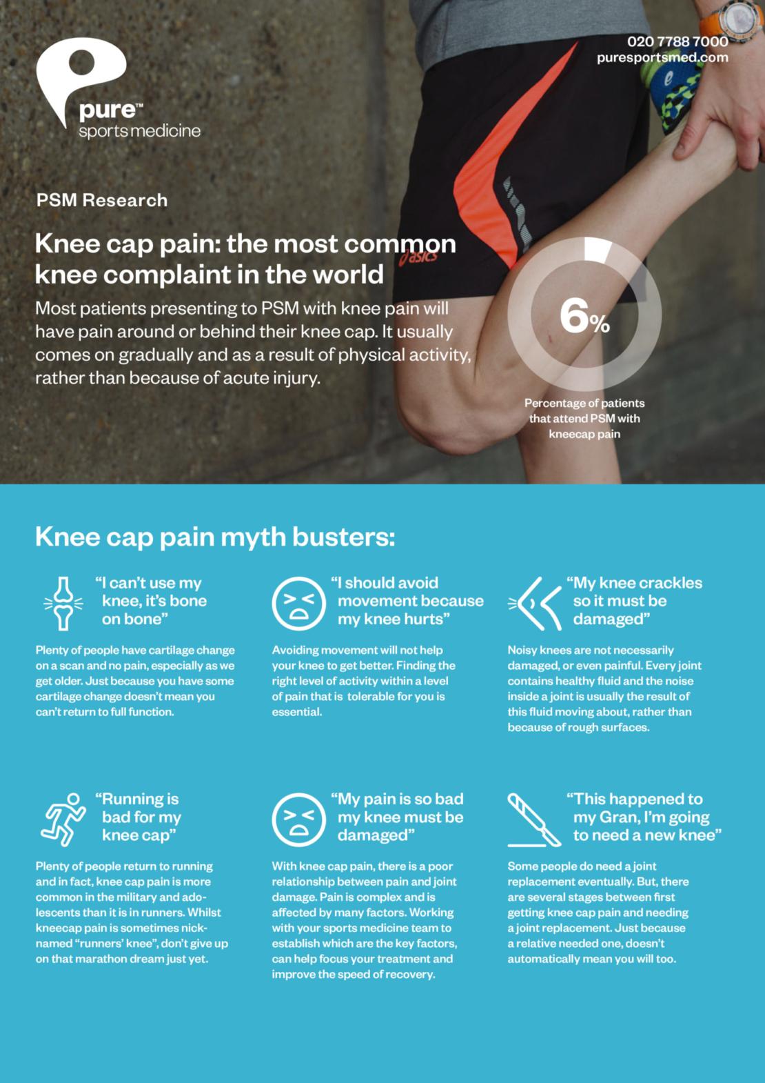 PSM Infographic Knee Cap Pain AW1
