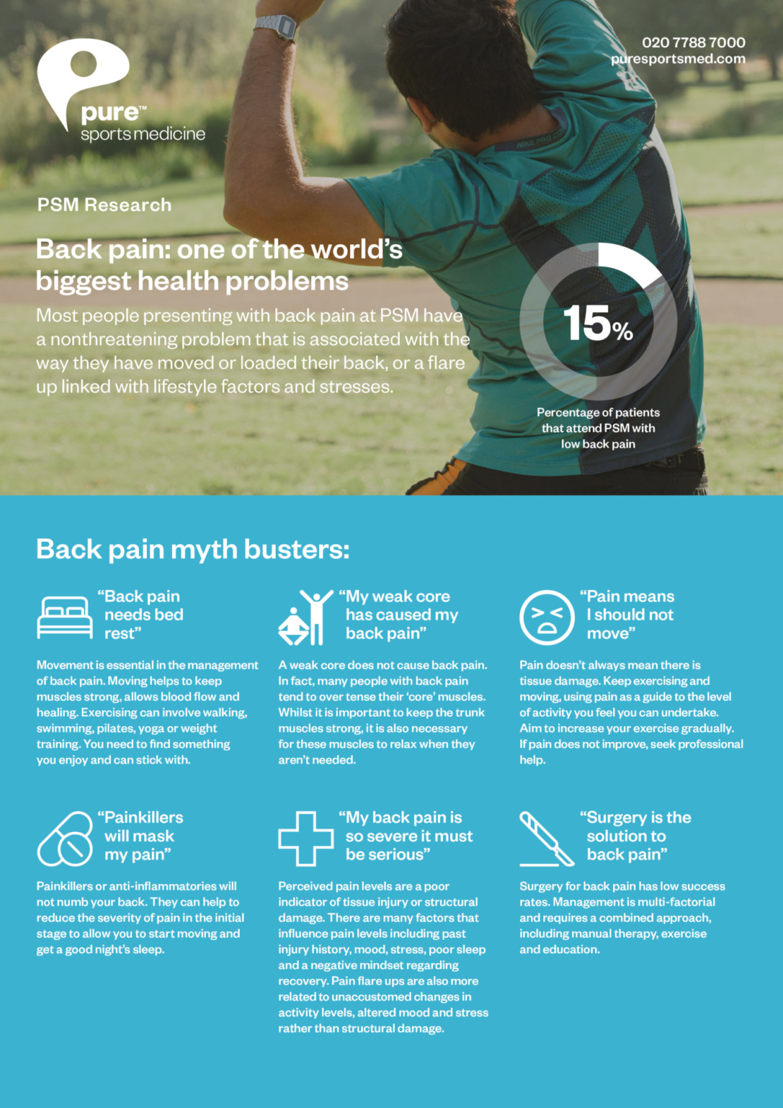 PSM Infographic Low Back Pain AW